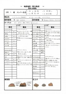 2014_saitamabel_recipe